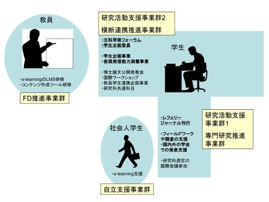 平成20年度総合日本文化研究実践...